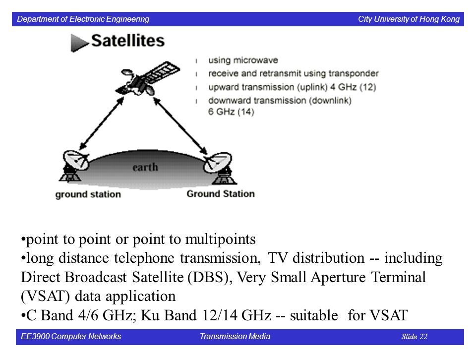 Department of Electronic Engineering City University of Hong Kong EE3900 Computer Networks Transmission Media Slide 22 point to point or point to multipoints long distance telephone transmission, TV distribution -- including Direct Broadcast Satellite (DBS), Very Small Aperture Terminal (VSAT) data application C Band 4/6 GHz; Ku Band 12/14 GHz -- suitable for VSAT