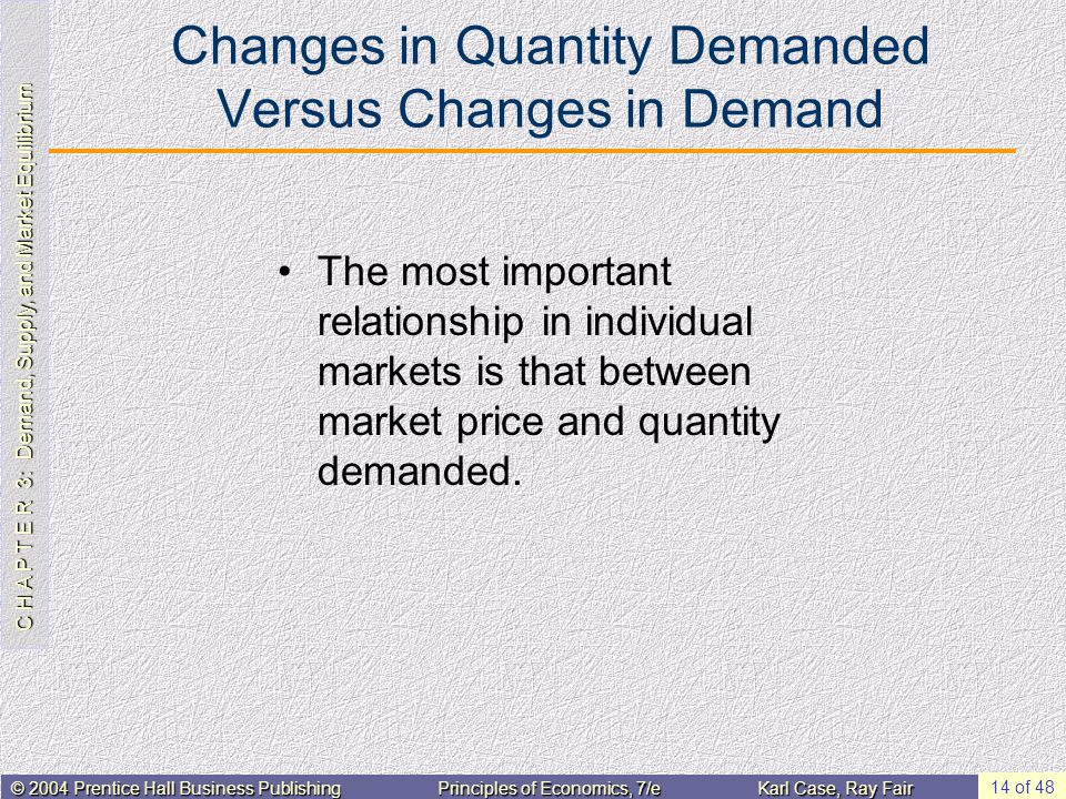 C H A P T E R 3: Demand, Supply, and Market Equilibrium © 2004 Prentice Hall Business PublishingPrinciples of Economics, 7/eKarl Case, Ray Fair 14 of 48 Changes in Quantity Demanded Versus Changes in Demand The most important relationship in individual markets is that between market price and quantity demanded.