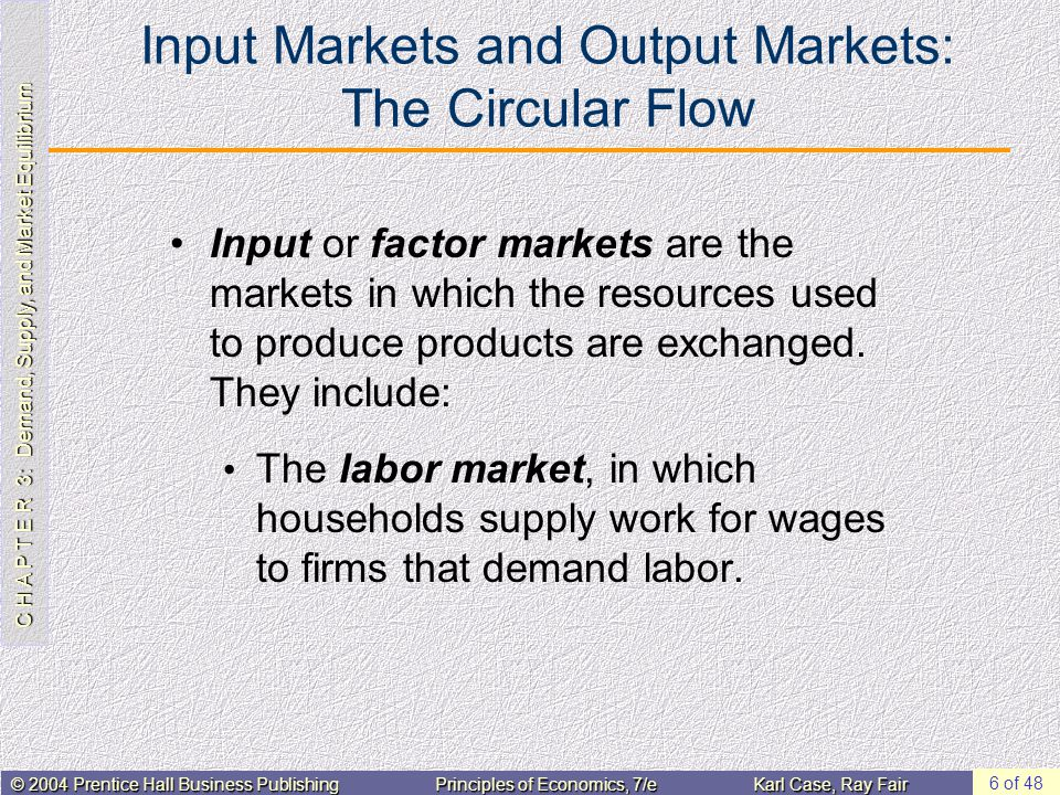 C H A P T E R 3: Demand, Supply, and Market Equilibrium © 2004 Prentice Hall Business PublishingPrinciples of Economics, 7/eKarl Case, Ray Fair 6 of 48 Input Markets and Output Markets: The Circular Flow Input or factor markets are the markets in which the resources used to produce products are exchanged.