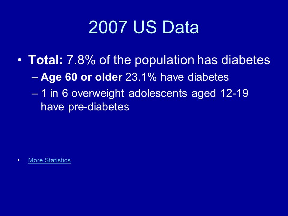 2007 US Data Total: 7.8% of the population has diabetes –Age 60 or older 23.1% have diabetes –1 in 6 overweight adolescents aged have pre-diabetes More Statistics