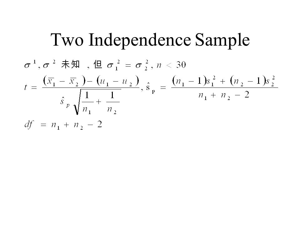 Two Independence Sample