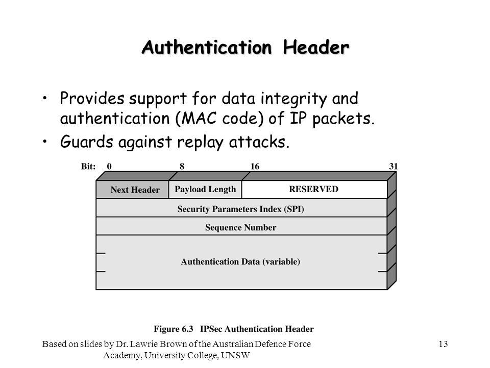 13 Authentication Header Provides support for data integrity and authentication (MAC code) of IP packets.