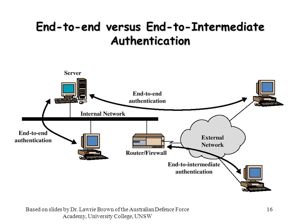16 End-to-end versus End-to-Intermediate Authentication Based on slides by Dr.
