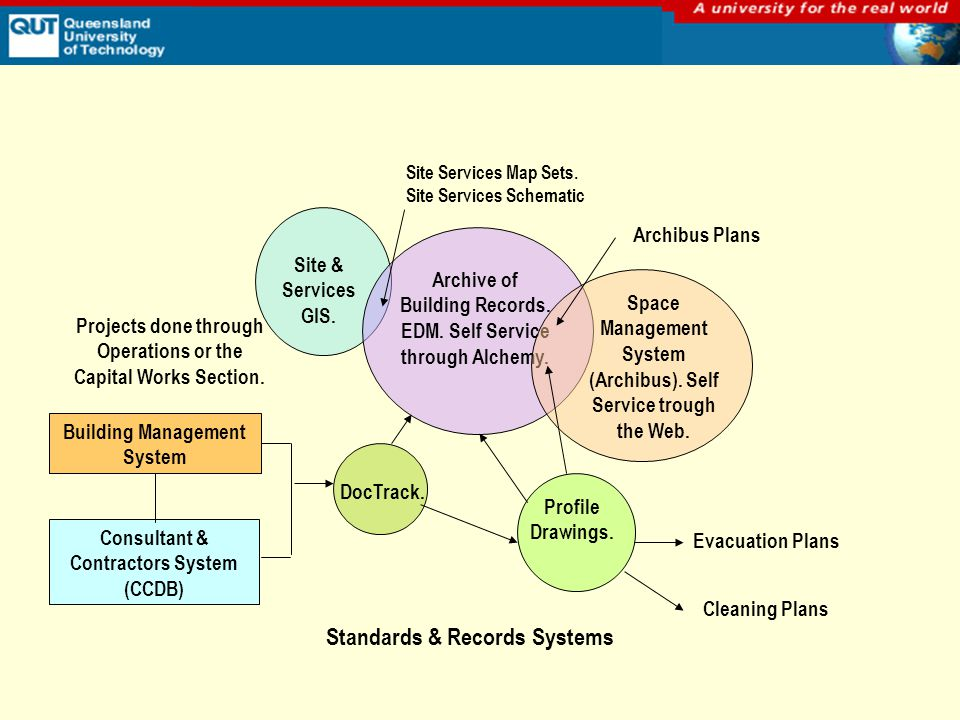 Good Maps to Steer By Excellence in Records Management Barbara