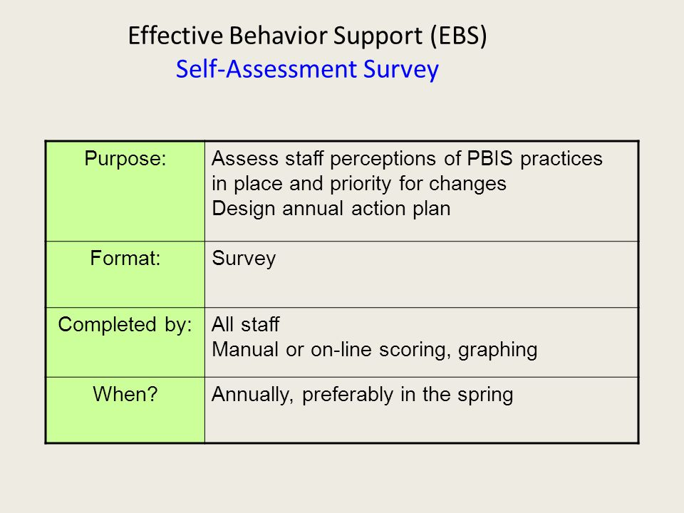 Effective Behavior Support (EBS) Self-Assessment Survey Purpose:Assess staff perceptions of PBIS practices in place and priority for changes Design annual action plan Format:Survey Completed by:All staff Manual or on-line scoring, graphing When Annually, preferably in the spring