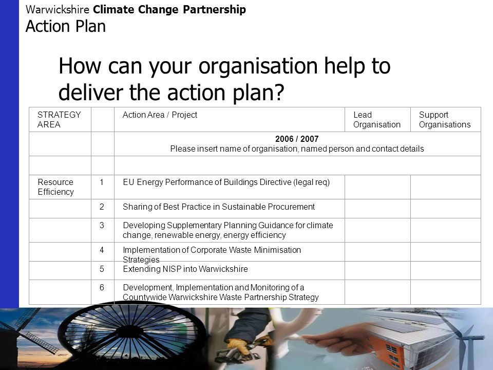 Warwickshire Climate Change Partnership Action Plan How can your organisation help to deliver the action plan.