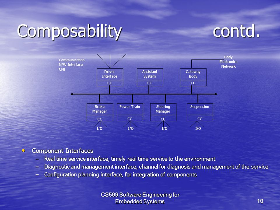 CS599 Software Engineering for Embedded Systems10 Composabilitycontd.
