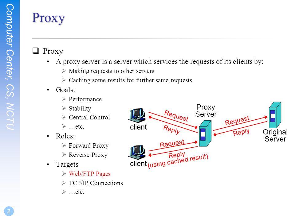 Web Proxy  Computer Center, CS, NCTU 2 Proxy  Proxy A