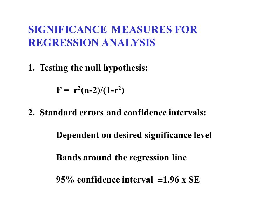 SIGNIFICANCE MEASURES FOR REGRESSION ANALYSIS 1.