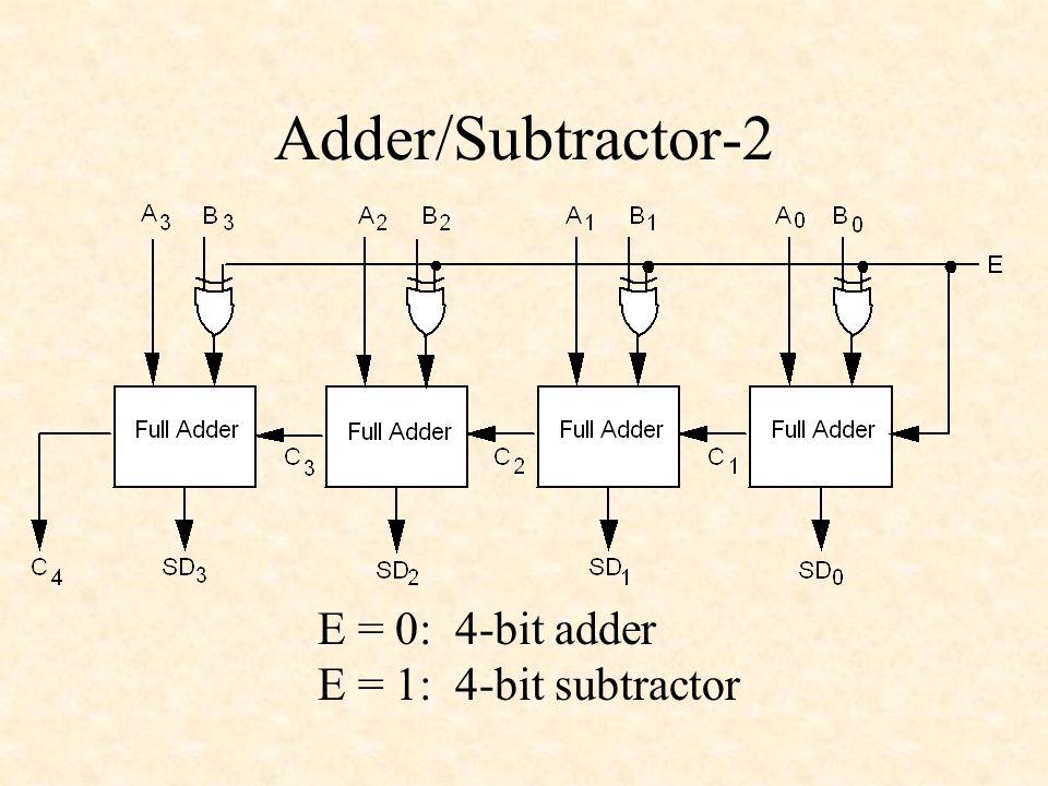 images.slideplayer.com/16/4961910/slides/slide_23....  Bit Subtractor Logic Diagram on 4 bit encoder, 4 bit full adder, 4 bit integer, 4 bit binary number, 4 bit alu, 4 bit shifter, 4 bit decoder, 4 bit divider, 4 bit ripple adder, 4 bit half adder, 4 bit multiplier, 4 bit bcd adder,