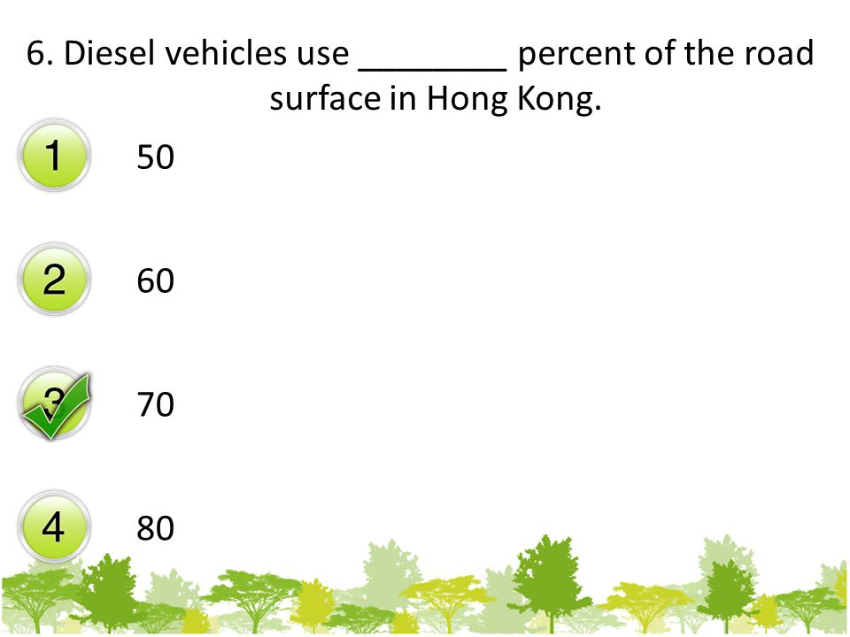 6. Diesel vehicles use ________ percent of the road surface in Hong Kong