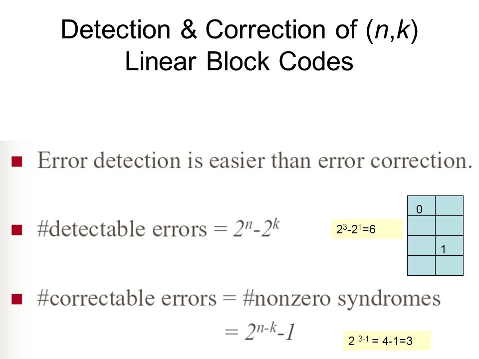 Detection & Correction of (n,k) Linear Block Codes = = 4-1=3 0 1