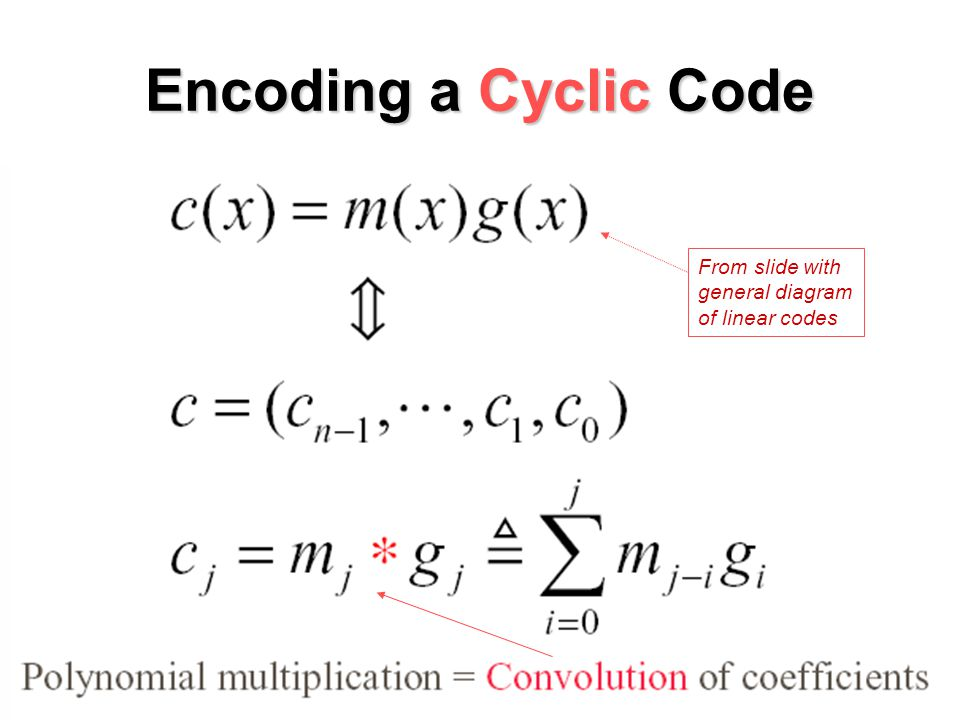 Encoding a Cyclic Code From slide with general diagram of linear codes