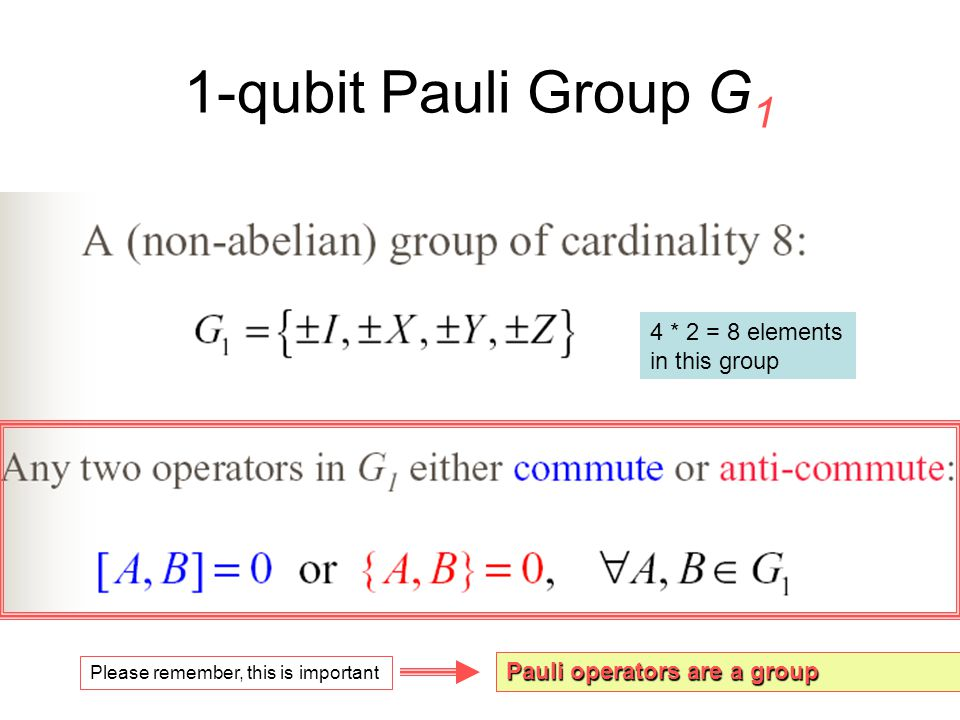 1-qubit Pauli Group G 1 4 * 2 = 8 elements in this group Pauli operators are a group Please remember, this is important