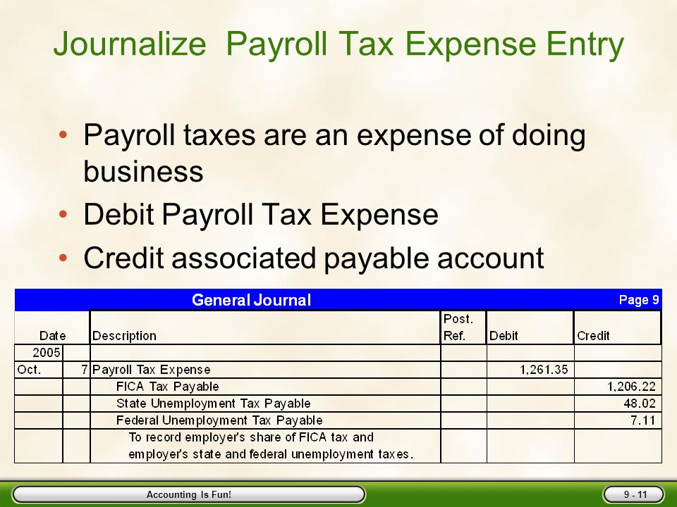 Chapter Nine Employer Taxes Payments And Reports Ppt
