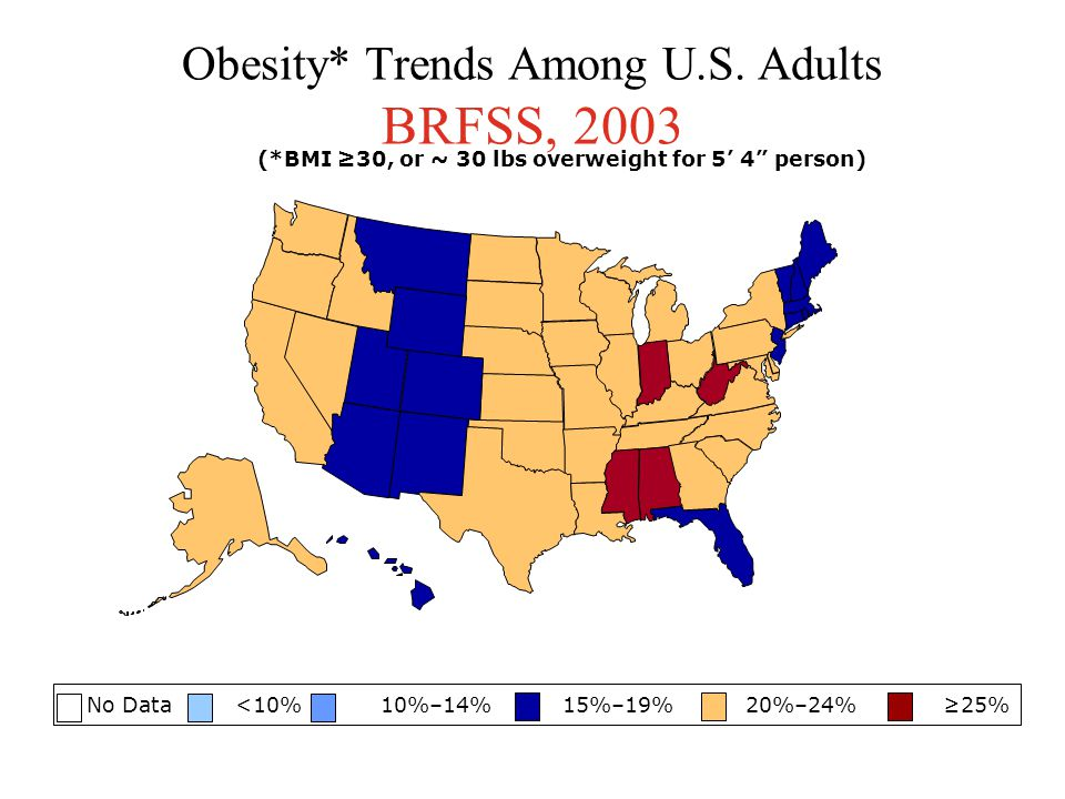 Obesity* Trends Among U.S.