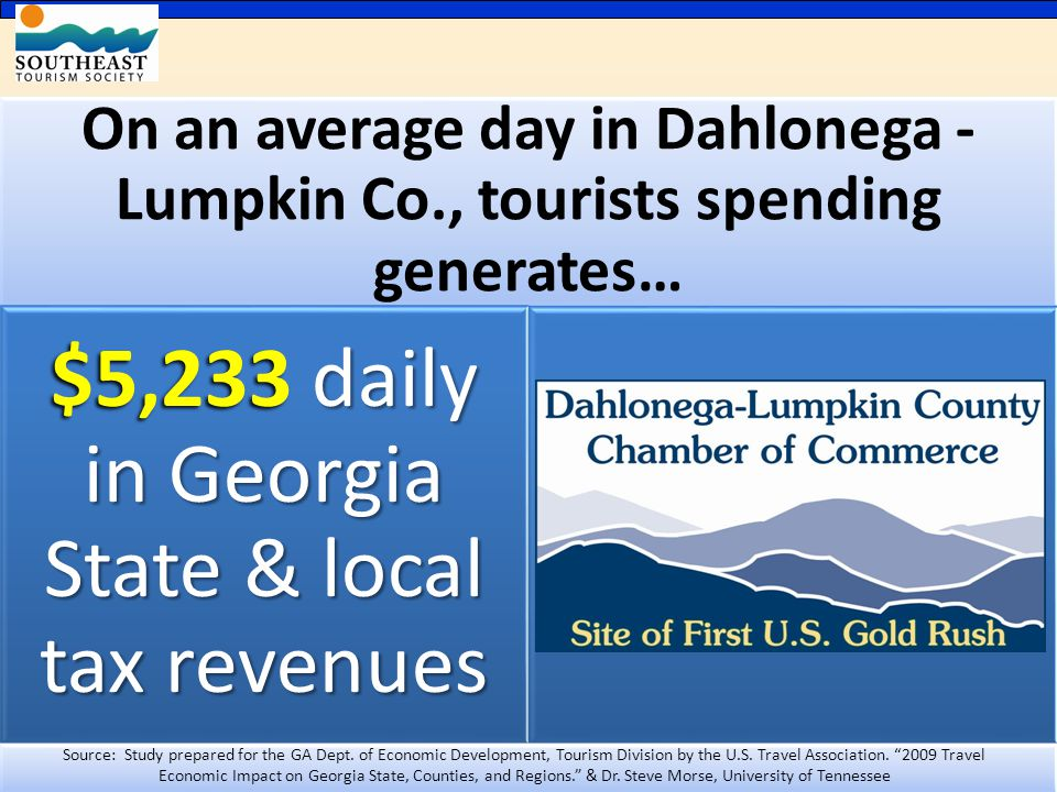 On an average day in Dahlonega - Lumpkin Co., tourists spending generates… $5,233 daily in Georgia State & local tax revenues Source: Study prepared for the GA Dept.