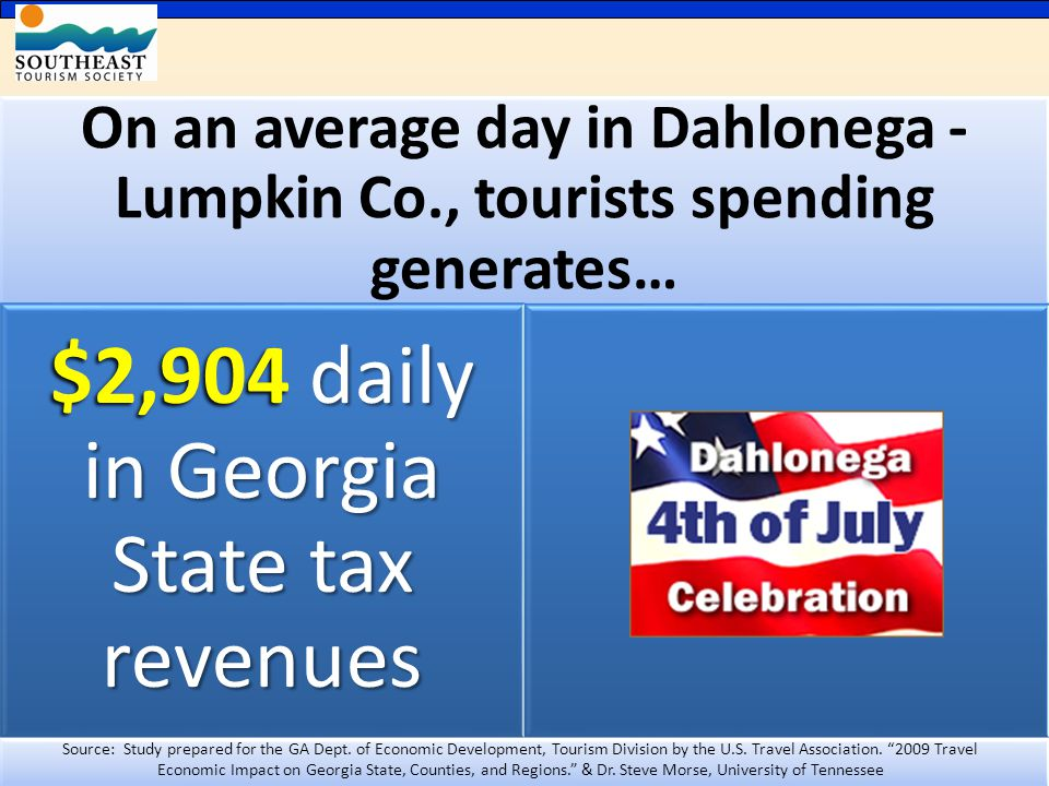 On an average day in Dahlonega - Lumpkin Co., tourists spending generates… $2,904 daily in Georgia State tax revenues Source: Study prepared for the GA Dept.