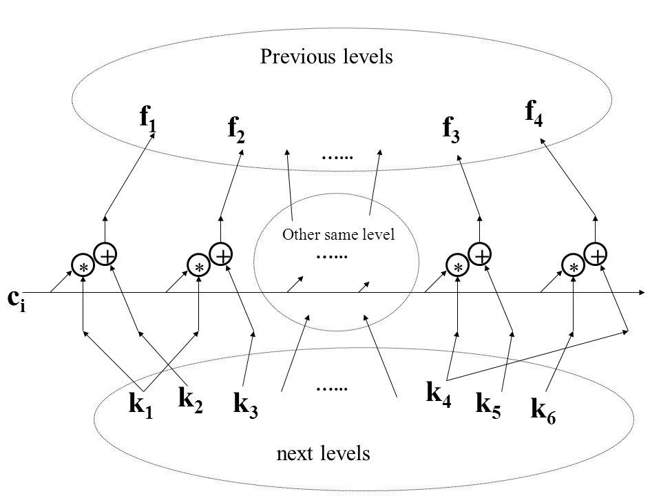 Marek Perkowski Reversible Logic Synthesis With Garbage Bits Lecture