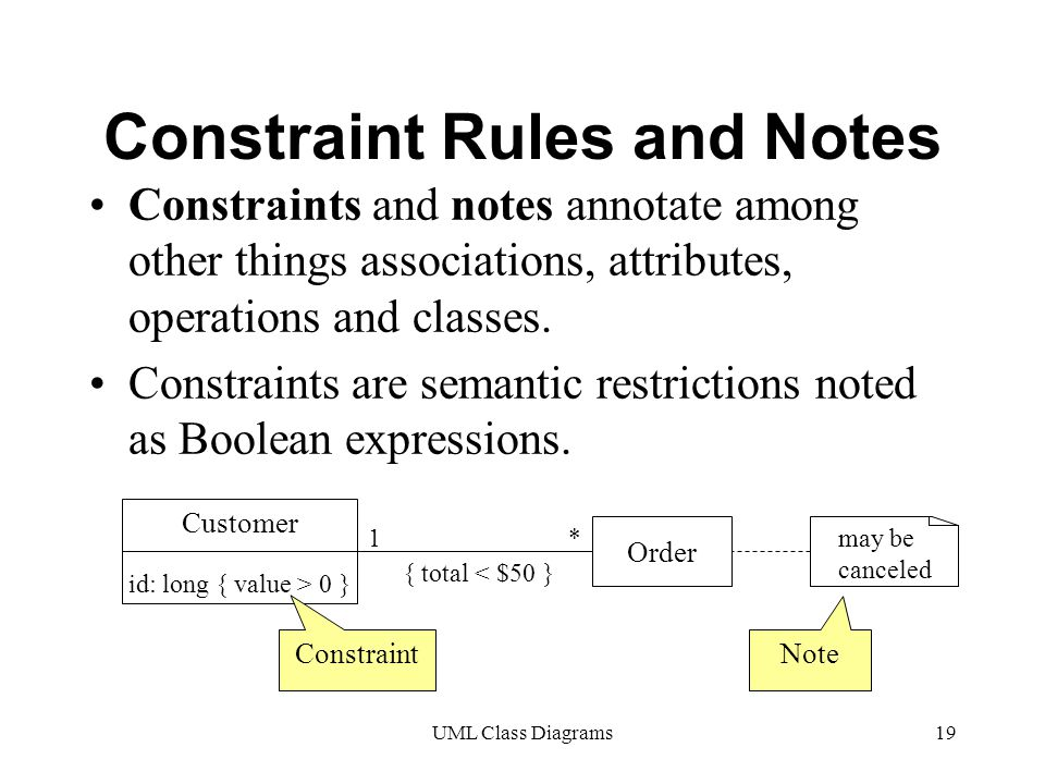 UML Class Diagrams19 Constraint Rules and Notes Constraints and notes annotate among other things associations, attributes, operations and classes.