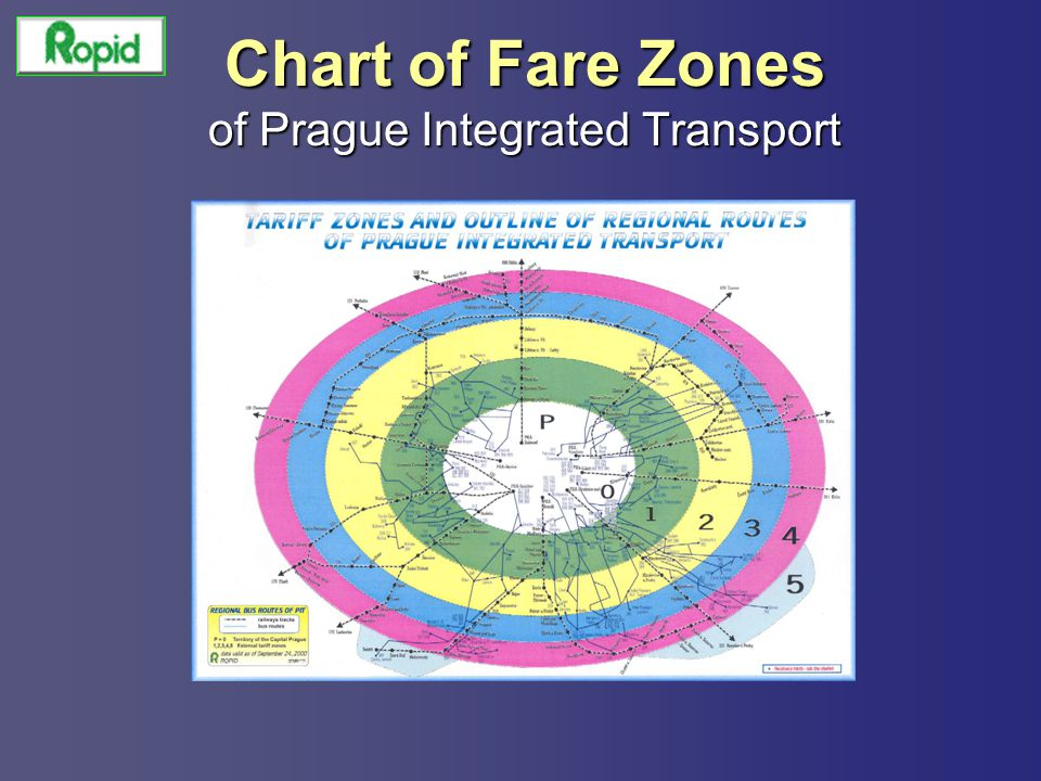 Chart of Fare Zones of Prague Integrated Transport