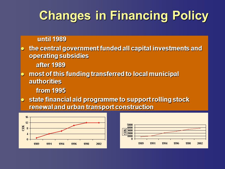 Changes in Financing Policy until 1989 until 1989 the central government funded all capital investments and operating subsidies the central government funded all capital investments and operating subsidies after 1989 after 1989 most of this funding transferred to local municipal authorities most of this funding transferred to local municipal authorities from 1995 from 1995 state financial aid programme to support rolling stock renewal and urban transport construction state financial aid programme to support rolling stock renewal and urban transport construction