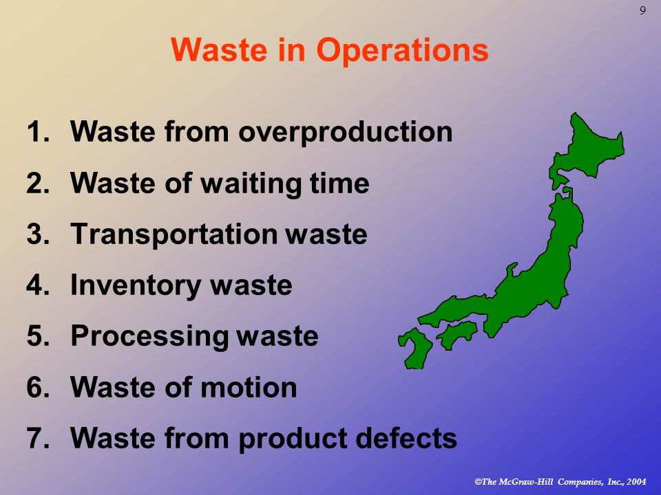 © The McGraw-Hill Companies, Inc., Waste in Operations 1.Waste from overproduction 2.Waste of waiting time 3.Transportation waste 4.Inventory waste 5.Processing waste 6.Waste of motion 7.Waste from product defects