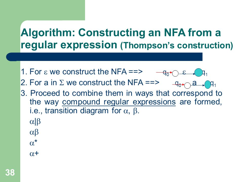 38 Algorithm: Constructing an NFA from a regular expression (Thompson's construction) 1.