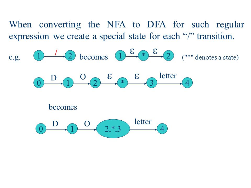 When converting the NFA to DFA for such regular expression we create a special state for each / transition.