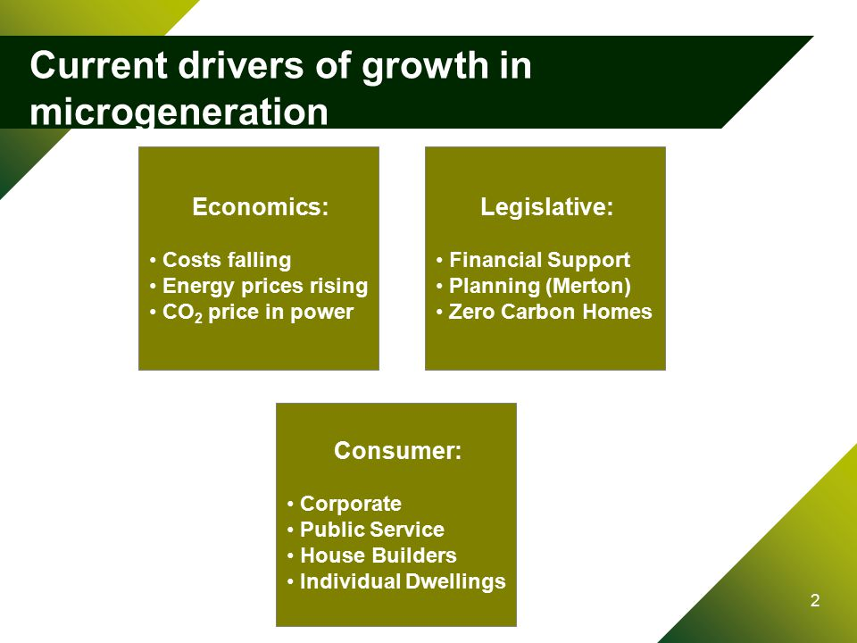2 Current drivers of growth in microgeneration Low carbon products, technologies and services Economics: Costs falling Energy prices rising CO 2 price in power Legislative: Financial Support Planning (Merton) Zero Carbon Homes Consumer: Corporate Public Service House Builders Individual Dwellings
