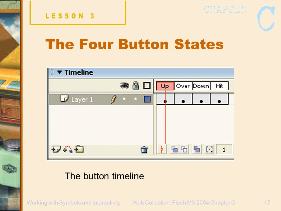 Web Collection: Flash MX 2004 Chapter C17Working with Symbols and Interactivity The Four Button States The button timeline