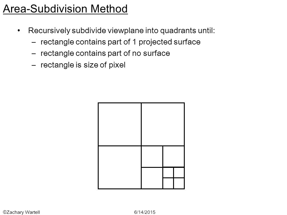 6/14/2015©Zachary Wartell Area-Subdivision Method Recursively subdivide viewplane into quadrants until: –rectangle contains part of 1 projected surface –rectangle contains part of no surface –rectangle is size of pixel