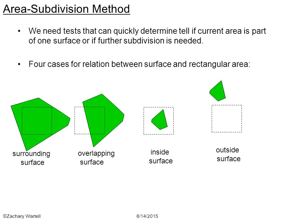6/14/2015©Zachary Wartell Area-Subdivision Method We need tests that can quickly determine tell if current area is part of one surface or if further subdivision is needed.