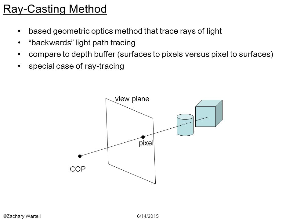6/14/2015©Zachary Wartell Ray-Casting Method based geometric optics method that trace rays of light backwards light path tracing compare to depth buffer (surfaces to pixels versus pixel to surfaces) special case of ray-tracing COP pixel view plane