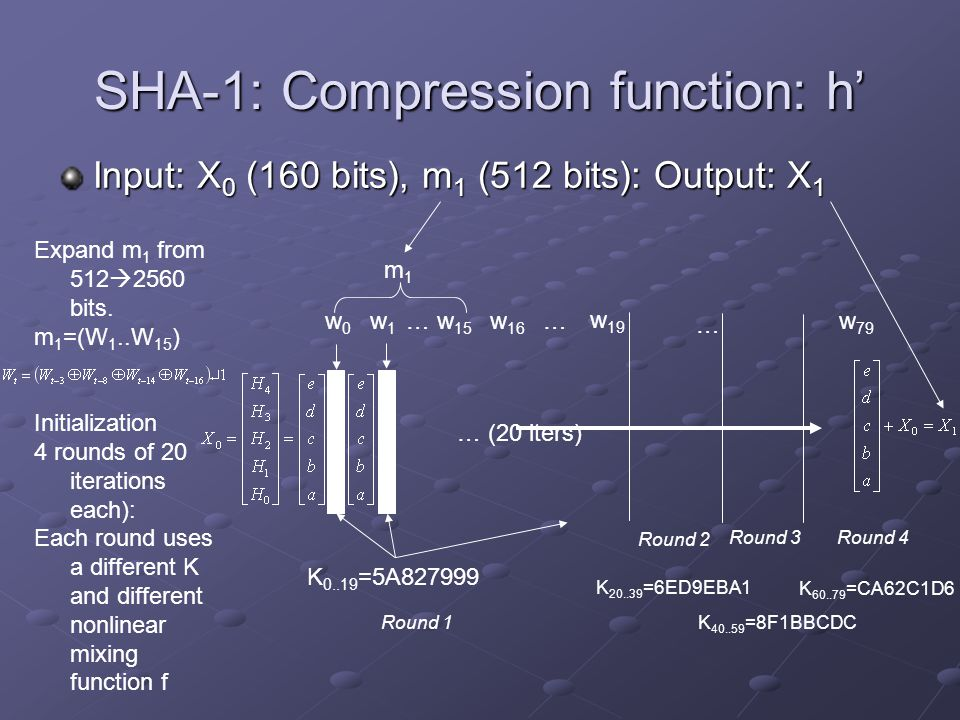SHA-1: Compression function: h' Input: X 0 (160 bits), m 1 (512 bits): Output: X 1 Expand m 1 from 512  2560 bits.