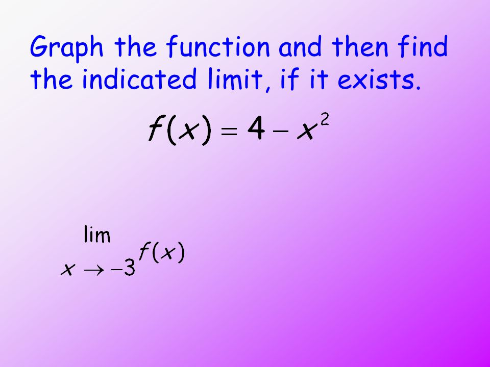 Graph the function and then find the indicated limit, if it exists.
