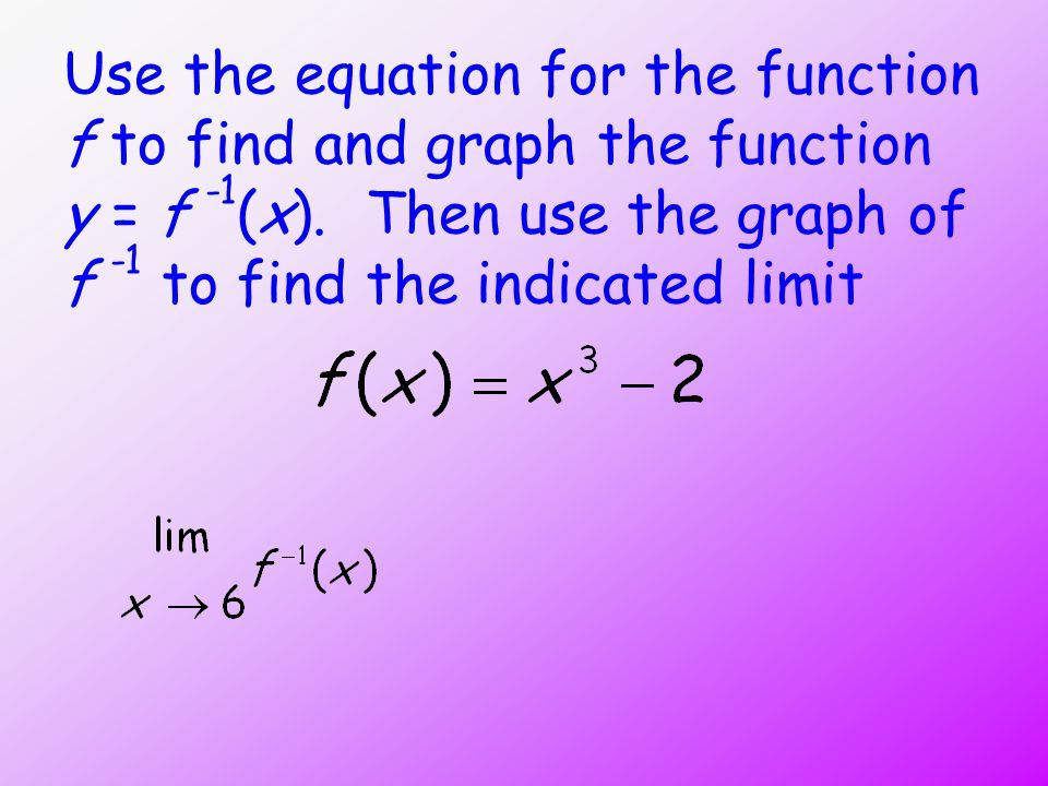 Use the equation for the function f to find and graph the function y = f -1 (x).