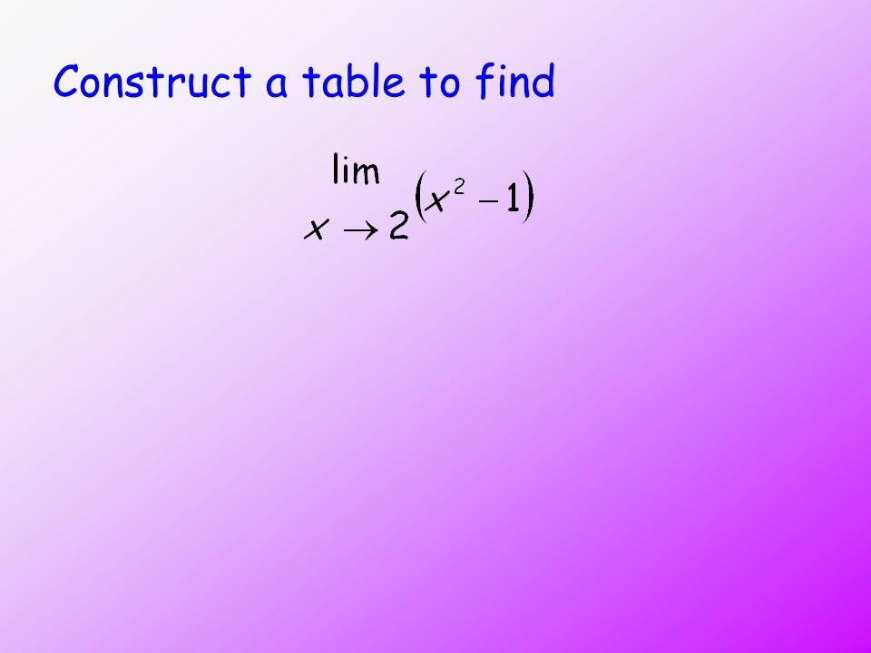 Construct a table to find