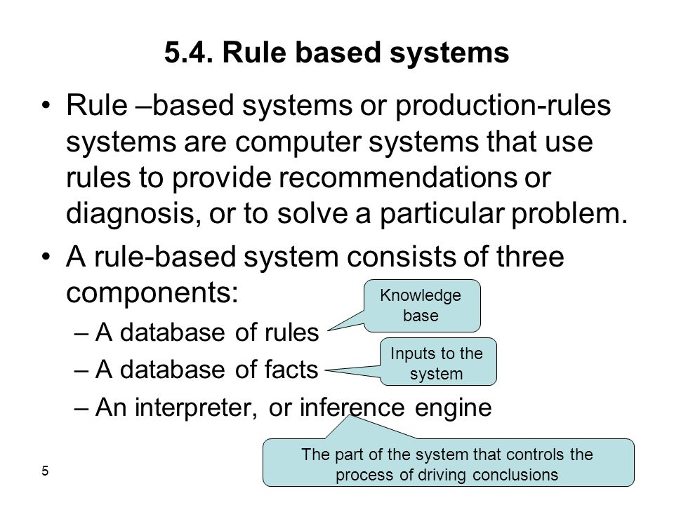 1 5 0 Expert Systems Outline 5 1 Introduction 5 2 Rules for