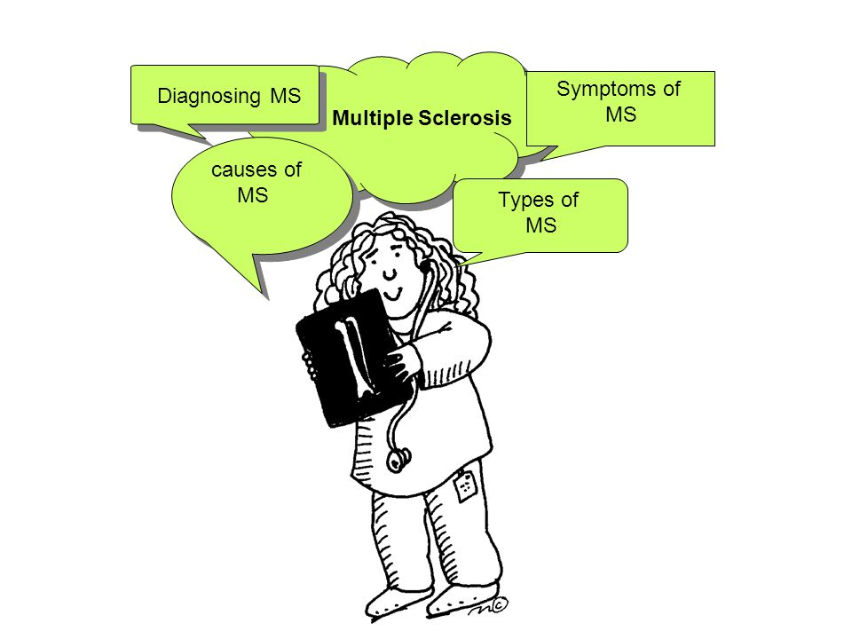 Multiple Sclerosis Types of MS causes of MS Symptoms of MS Diagnosing MS