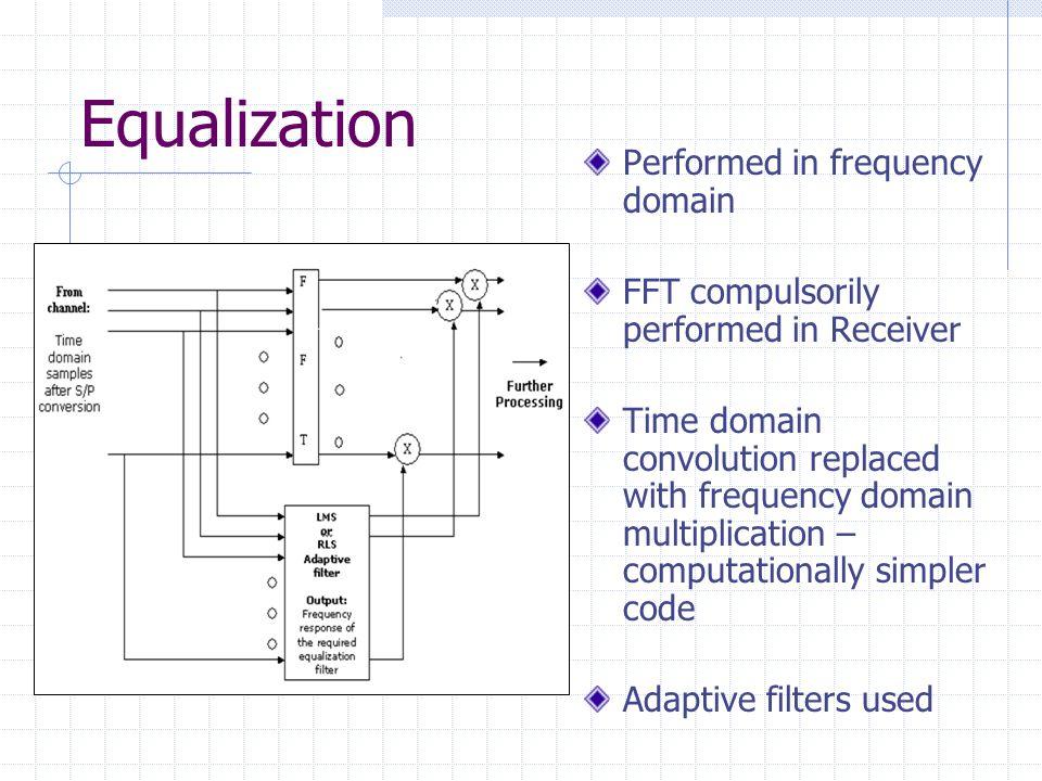 OFDM and MC-CDMA: An Implementation using MATLAB Arjun R