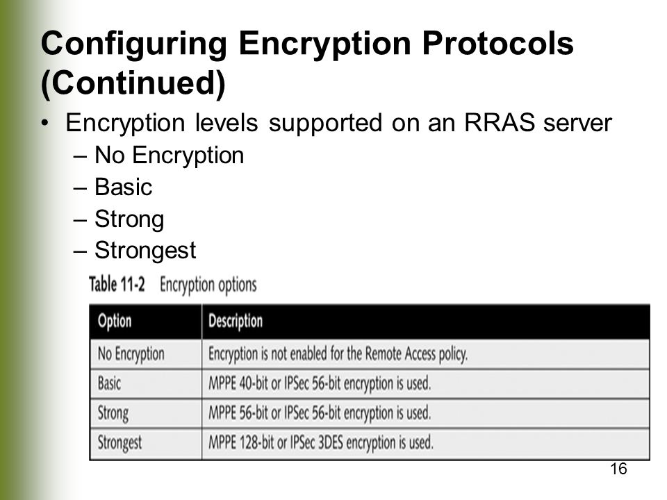 16 Configuring Encryption Protocols (Continued) Encryption levels supported on an RRAS server –No Encryption –Basic –Strong –Strongest