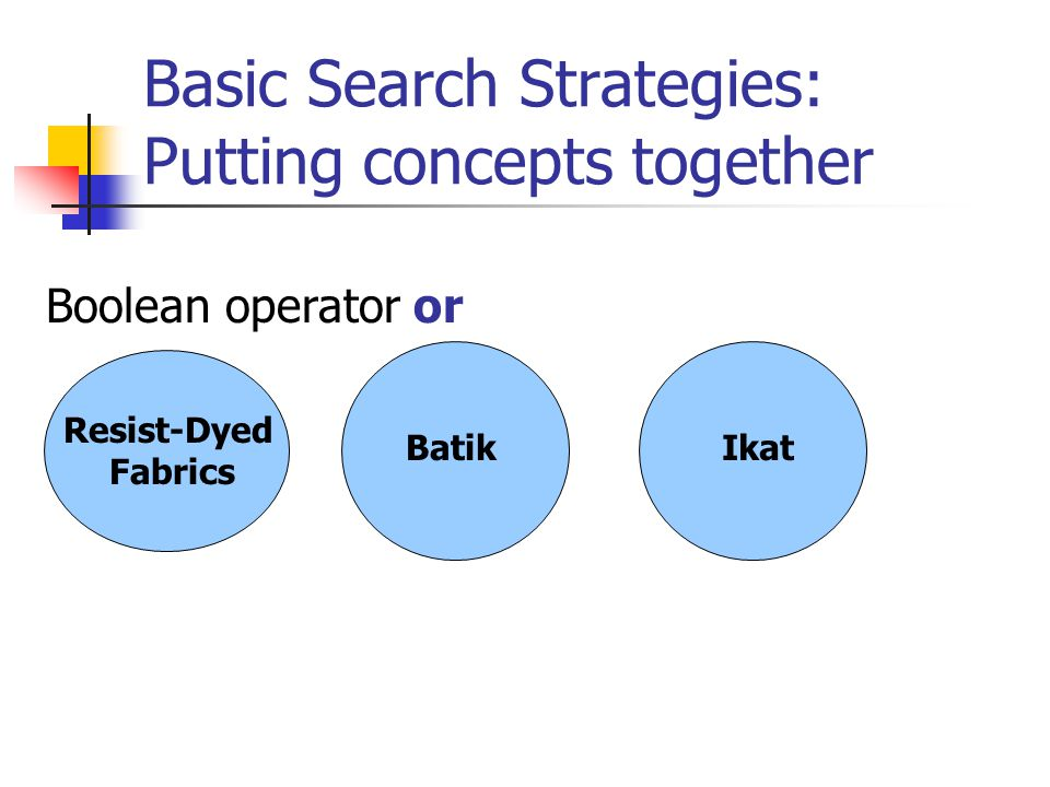 Basic Search Strategies: Putting concepts together Boolean operator and Venn diagrams serve as a visual expression of the Boolean operations Cotton fabrics Dyeing