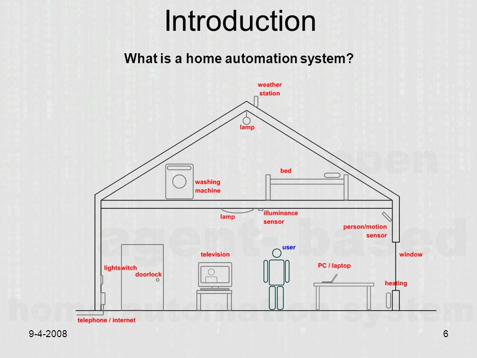 Home automation and software agents 7y910 home automation and 6 ccuart Images