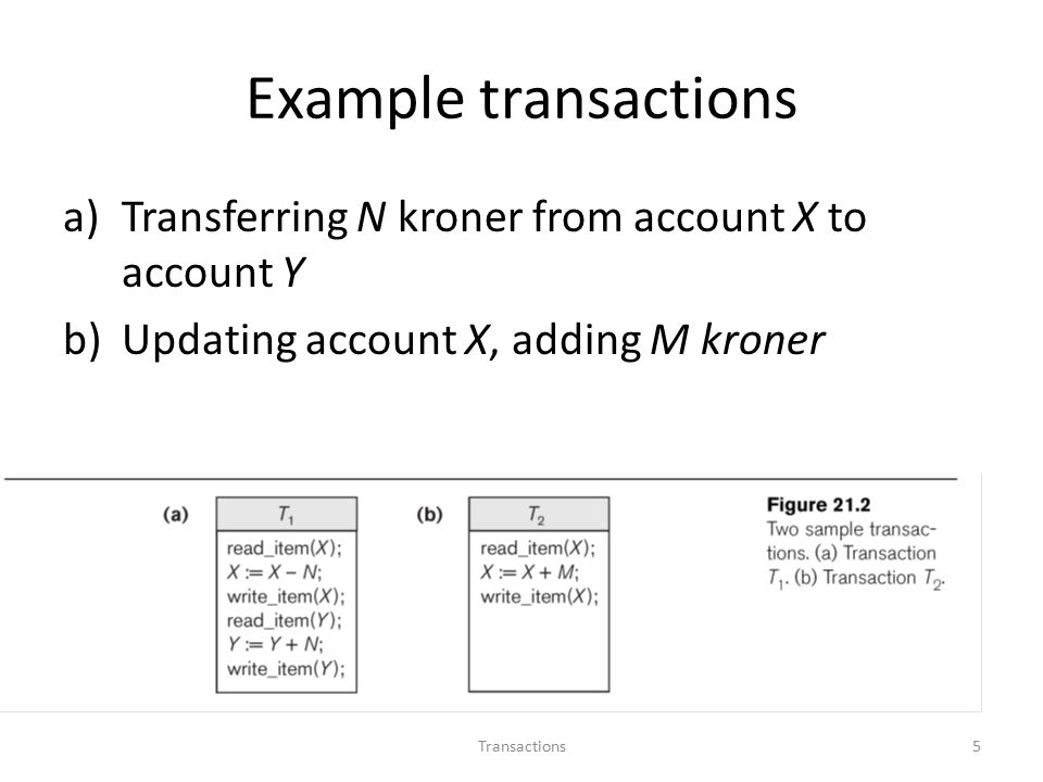 Example transactions a)Transferring N kroner from account X to account Y b)Updating account X, adding M kroner 5Transactions