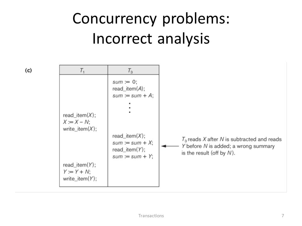 Concurrency problems: Incorrect analysis 7Transactions