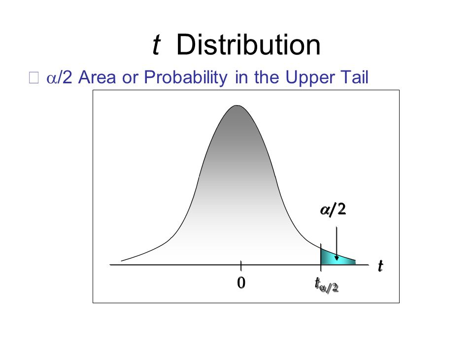  /2 Area or Probability in the Upper Tail t Distribution 0 0  /2 t t t  /2