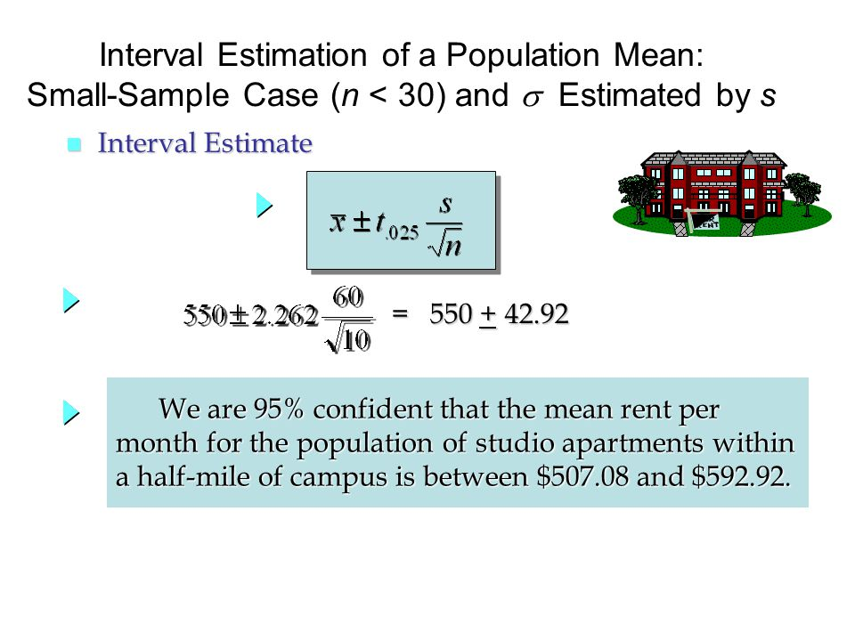 Interval Estimation of a Population Mean: Small-Sample Case (n < 30) and  Estimated by s We are 95% confident that the mean rent per We are 95% confident that the mean rent per month for the population of studio apartments within a half-mile of campus is between $ and $