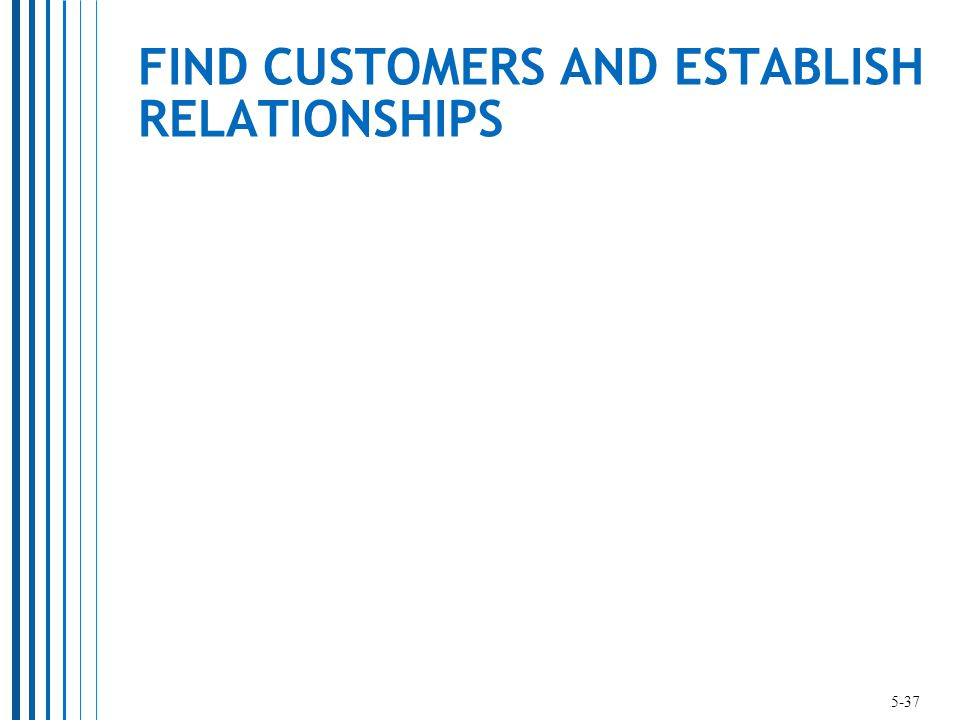 FIND CUSTOMERS AND ESTABLISH RELATIONSHIPS 5-37