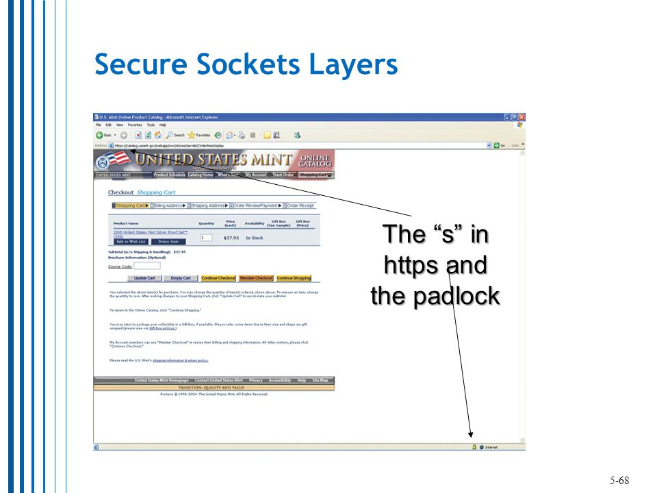 Secure Sockets Layers The s in https and the padlock 5-68